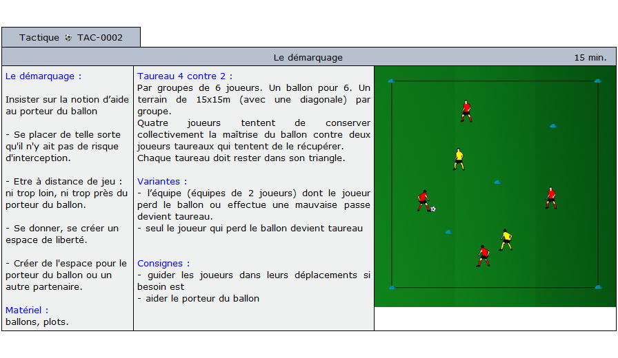 exercice tactique football 4002