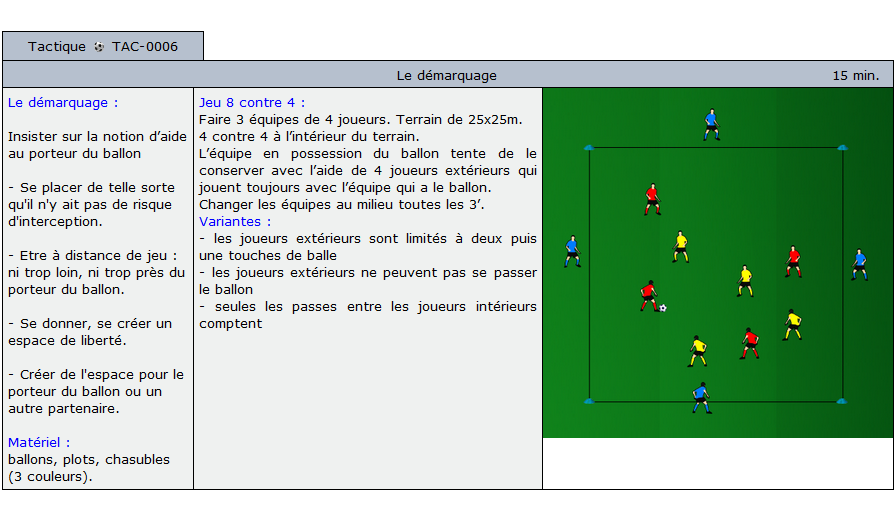 exercice tactique football 4006