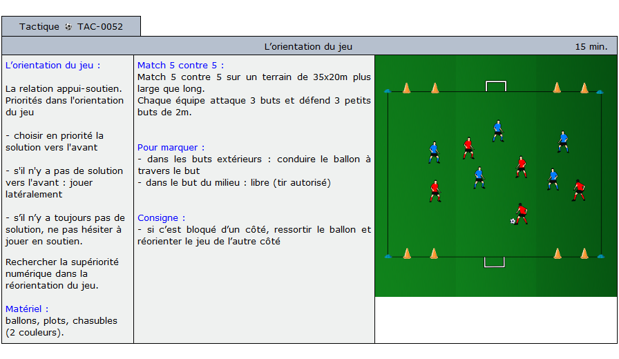 exercice tactique football 4052