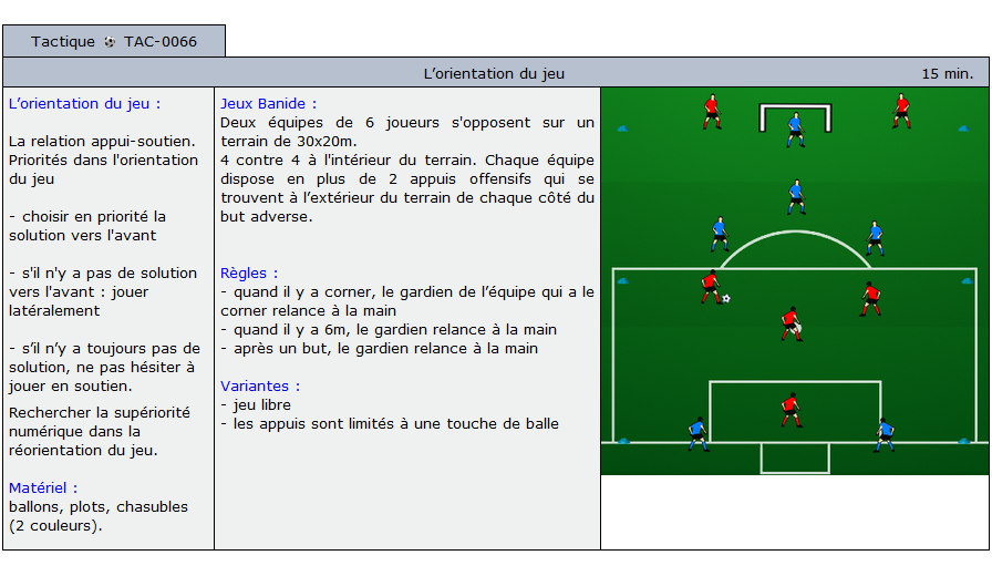 exercice tactique football 4066