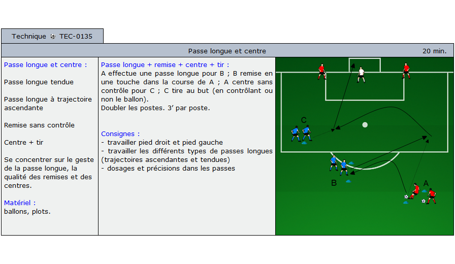 exercice technique football 3135