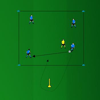 Soccer Trainer Online Exercices Animes Et Entrainement De Football